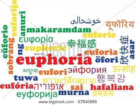 Background concept wordcloud multilanguage international many language illustration of euphoria