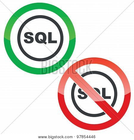 SQL permission signs