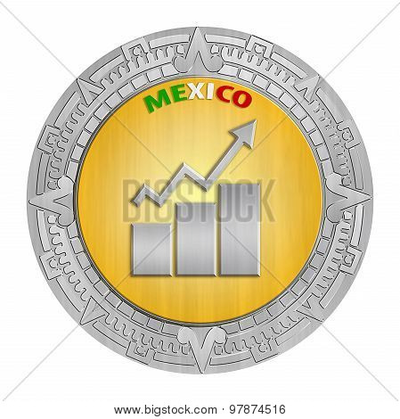 Mexican Growth