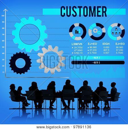 Customer Consumer Business Loyalty Motivation Concept