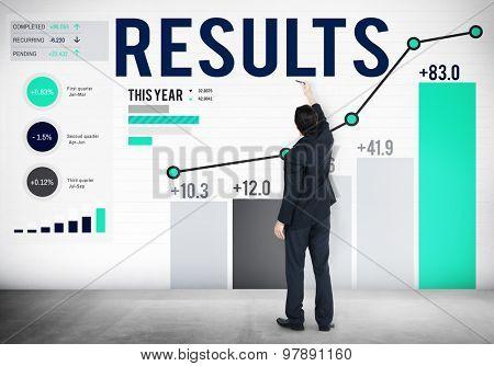 Results Effect Achievement Assessment Evaluate Concept