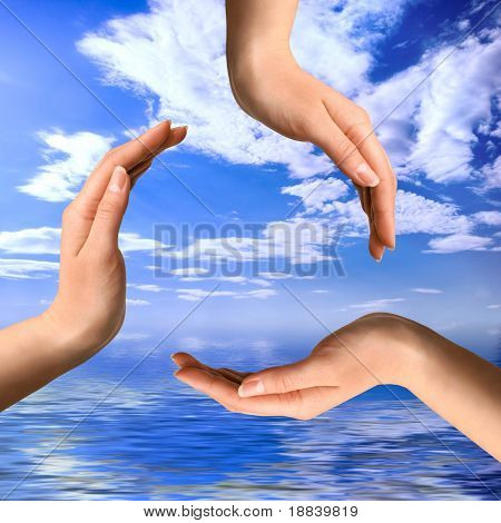 Recycling symbol made from hands on sky blue summer nature background environment concept