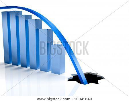 Gráfico indo pelo chão. Conceito de crise económica.