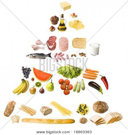 Lebensmittel-Pyramide auf weißem Hintergrund