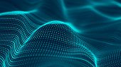 Abstract Futuristic Background. Wave With Connecting Dots And Lines On Dark Background. Wave Of Part poster