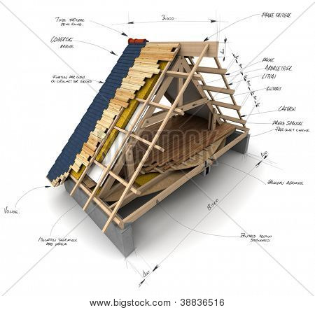 House roofing technical details