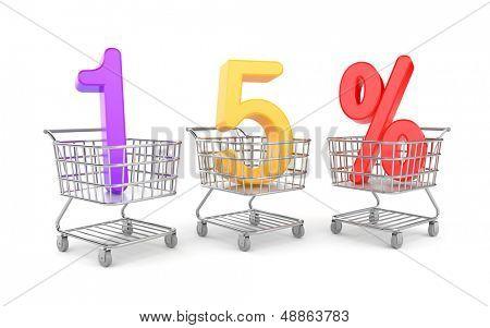 Fifteen percent symbol in shopping cart