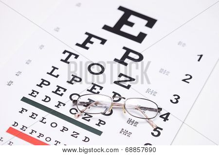 Pair of glasses on an eyesight test with the focus on the glasses