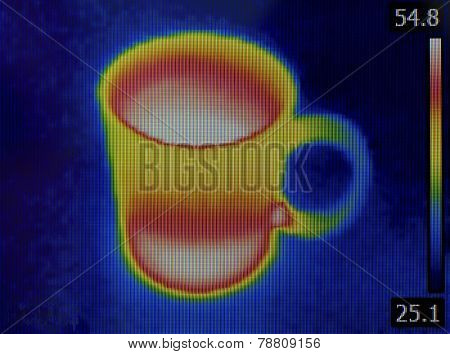 Thermal Image of Hot Teacup