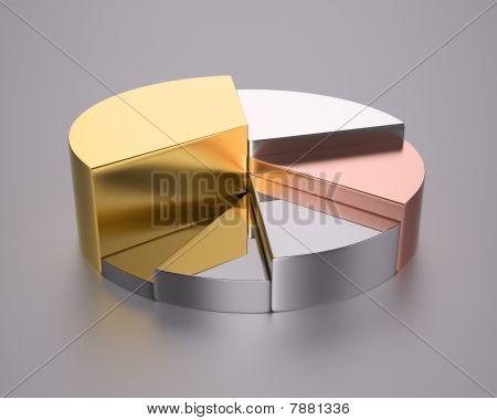 Metallic Pie Chart