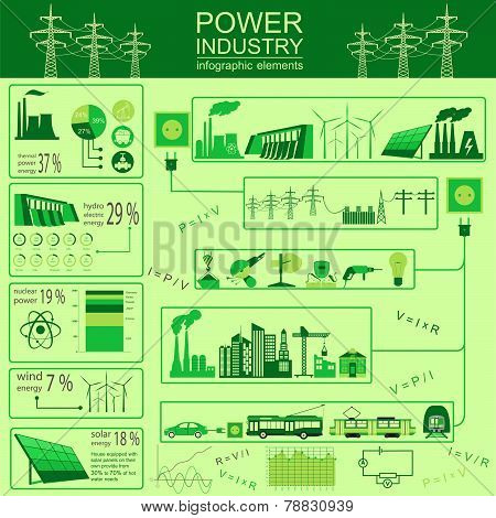 Power energy industry infographic, electric systems, set elements for creating your own infographics