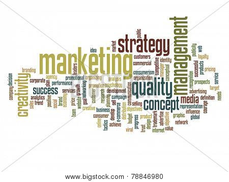 High resolution concept or conceptual abstract marketing and success word cloud or wordcloud isolated on background