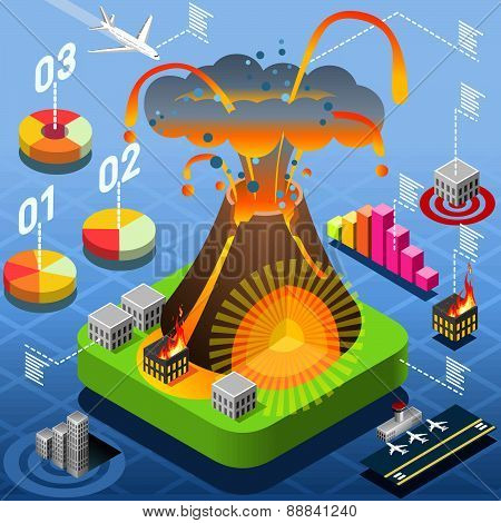 Isometric Volcano Eruption Infographic