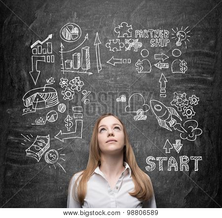 Beautiful Young Lady Is Thinking About Business Opportunities. A Concept Of Brainstorm. Business Ico