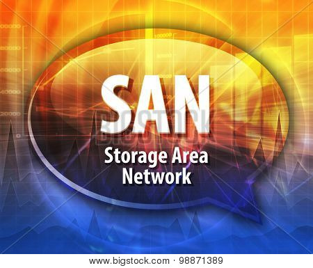 Speech bubble illustration of information technology acronym abbreviation term definition SAN Storage Area Network