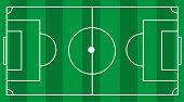 Vector Green Grass Soccer Football Field Background Close Up poster