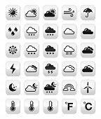 Weather forecast buttons set poster