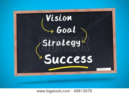 Word success underlined in yellow on a chalkboard