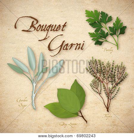 Bouquet Garni, French Herb Blend