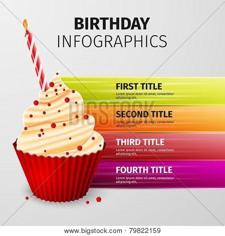 birthday infographics