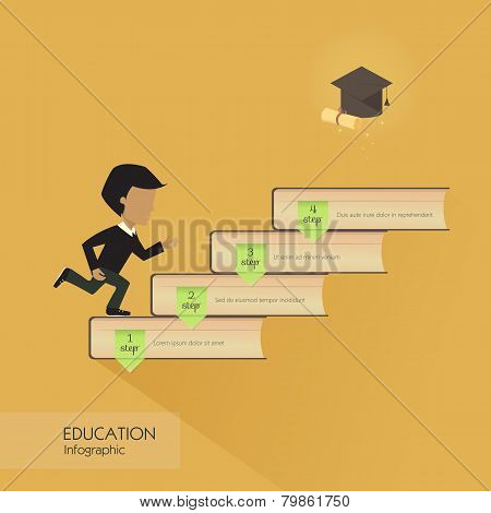 Education infographic with colorful books element, illustration