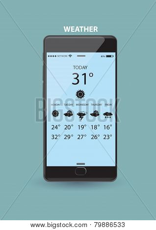 Weather Application On Smart Phone