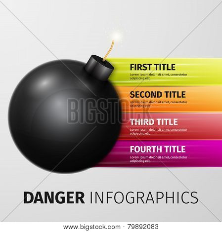 danger infographics