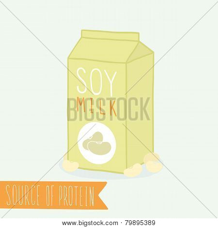 Soy milk in a carton pack.