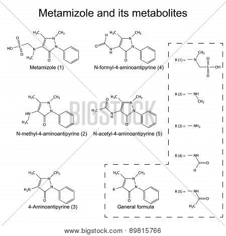 Structural Chemical Formulas Of Metamizole And Its Metabolites