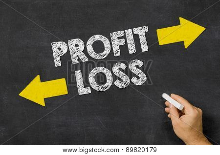 Profit Or Loss Written On A Blackboard