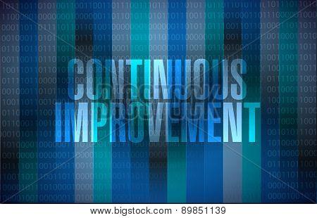 Continuous Improvement Sign Concept