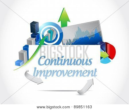 Continuous Improvement Business