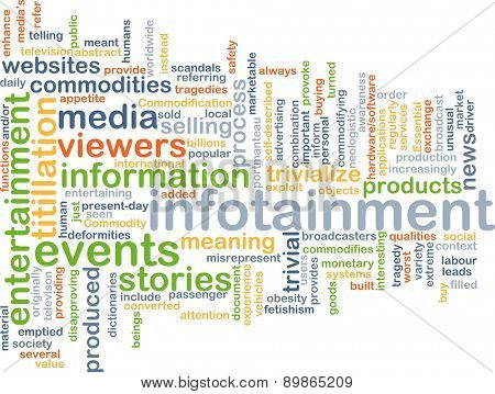 Background text pattern concept wordcloud illustration of infotainment