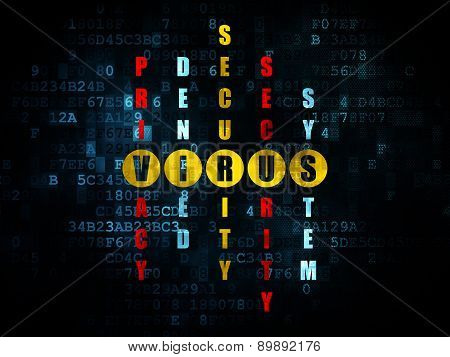 Security concept: word Virus in solving Crossword Puzzle