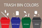 picture of waste management  - Trash bin colors code for waste separation - JPG