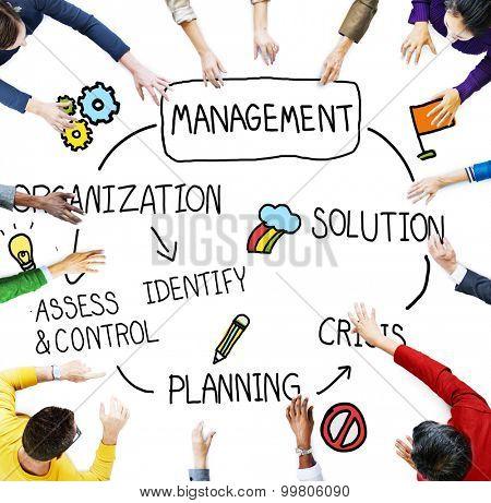 Management Solution Planning Organization Authority Concept