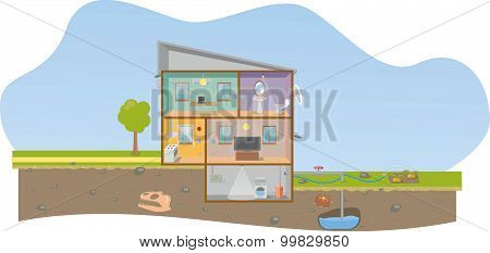 Schematic house in cartoon style with communications