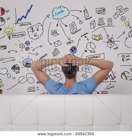 ideas development of sitting male