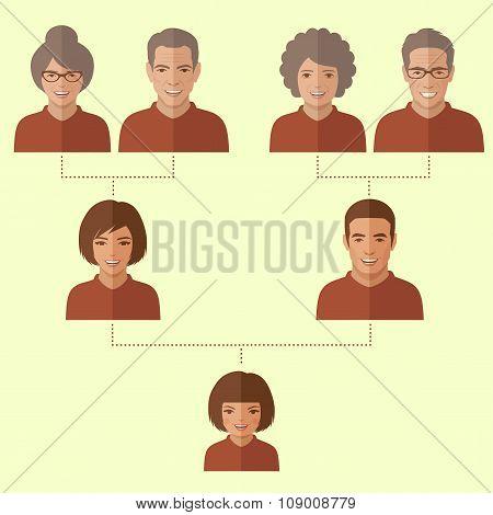 cartoon family tree,