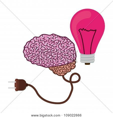 brain thinking design