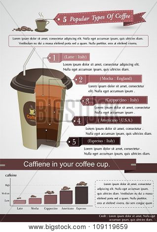 Type of coffee infographic ,logo a cup of coffee and infographic,vector illustration