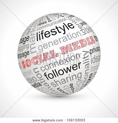 Social Media Theme Sphere With Keywords
