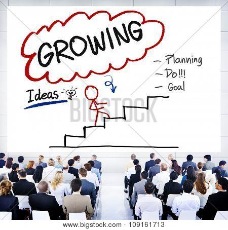 Growing Process Planning Improvement Development Concept