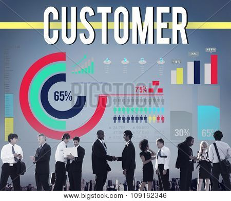 Customer Satisfaction Consumer Client Buyer Concept