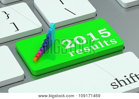 Results 2015 Concept On The Keyboard