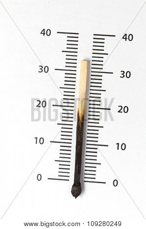Global warming - temperature rising concept. Burned match with a scale