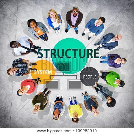 Business Structure Flowchart Corporate Organization Concept