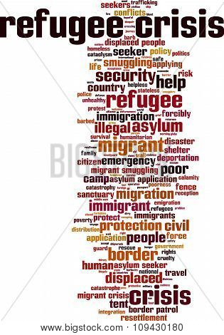 Refugee Crisis Word Cloud