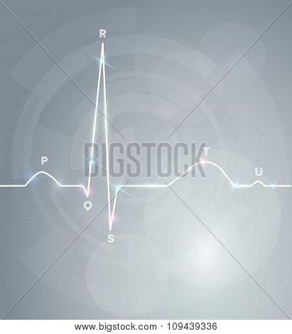 Normal Cardiogram Test