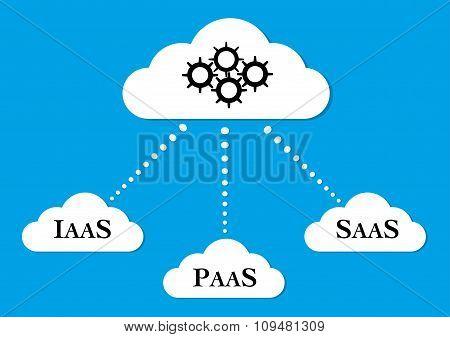 Cloud Computing Concept Design Service Function Provide. Vector Illustration Flat Design.
